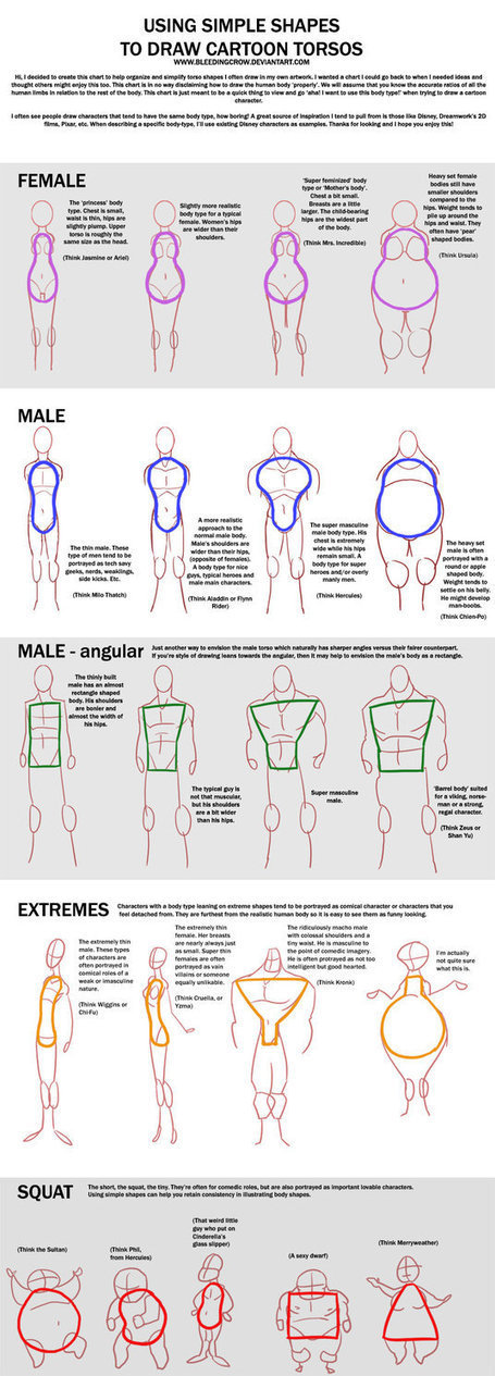 Using Simple Shapes to Draw Cartoon Torsos | Drawing References and Resources | Scoop.it
