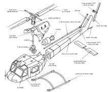 Helicóptero - Wikipedia, la enciclopedia libre | CURSO VIRTUAL DE INSTRUMENTOS | Scoop.it