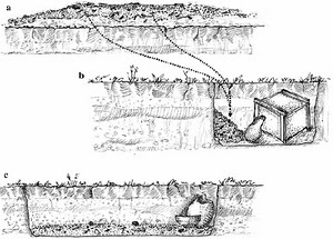 Roman News and Archeology: Cremation Sites in the Roman Empire | Ancient History- New Horizons | Scoop.it