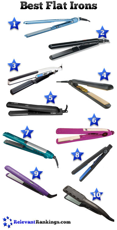 Best Flat Irons | Health and Beauty | Scoop.it