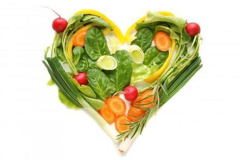 Comment manger moins de viande ? | Ecolo-Info | Finis ton assiette | Scoop.it