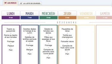 On a testé pour vous 3 services de menu-planning | food tech | Scoop.it