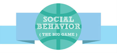 Social Media And Behavior Study | Designing  service | Scoop.it