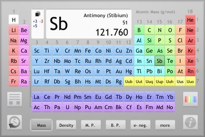 The Chemical Touch - iPad App | 21st century studying | Scoop.it