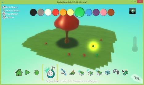 Hour of Code | Kindergarten | Scoop.it