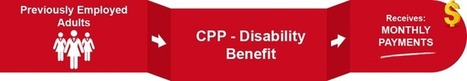 CPP Disability | Disability Tax Credit | Scoop.it