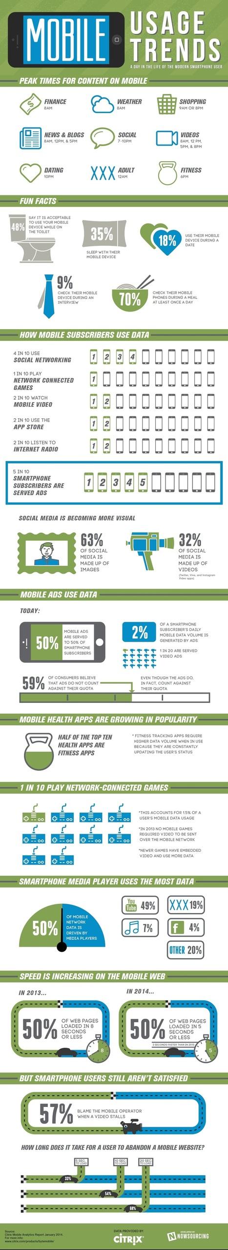 Mobile Marketing : Optimisations Images et Vidéos en 2014 | L'E-Réputation | Scoop.it