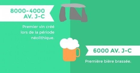 Bière & vin : 10 000 ans d'innovations | Aux origines | Scoop.it