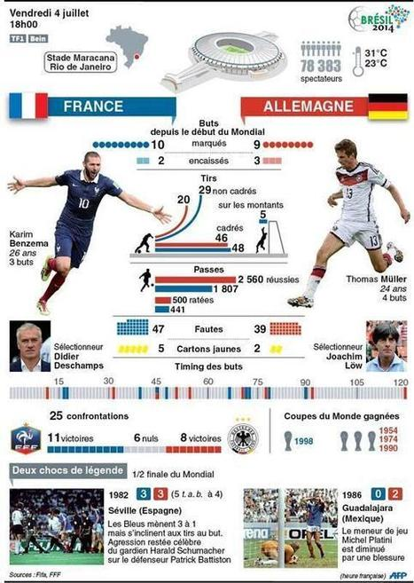 #FRAGER ou #FRAALL | Epic pics | Scoop.it