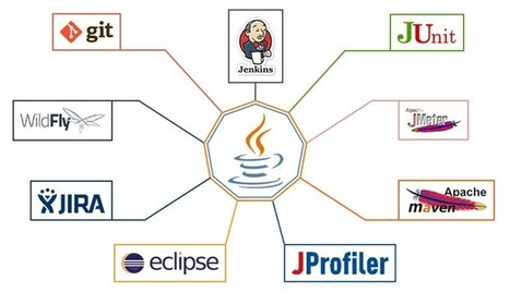 "Top Java Tools for Implementing the Java Lifecycle | SPEC INDIA | Innovative Business Solutions from SPEC INDIA at ""HKTDC International ICT Expo 2014"" 