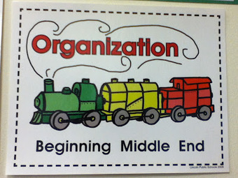 Ms.M's Blog: Beginning, Middle & End   I LOVE BOOKS   Scoop.it