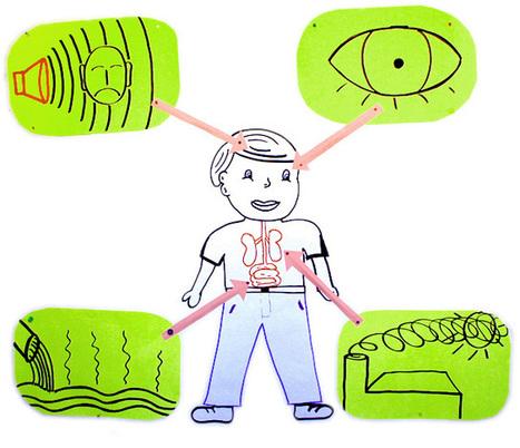 ¿Qué enfermedades provoca la contaminación? | industria de las desposiciones finales | Scoop.it