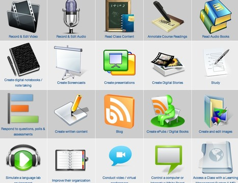 iPad As....A list of Apps by Specific Learning Goals | iPads in EdTech | Scoop.it