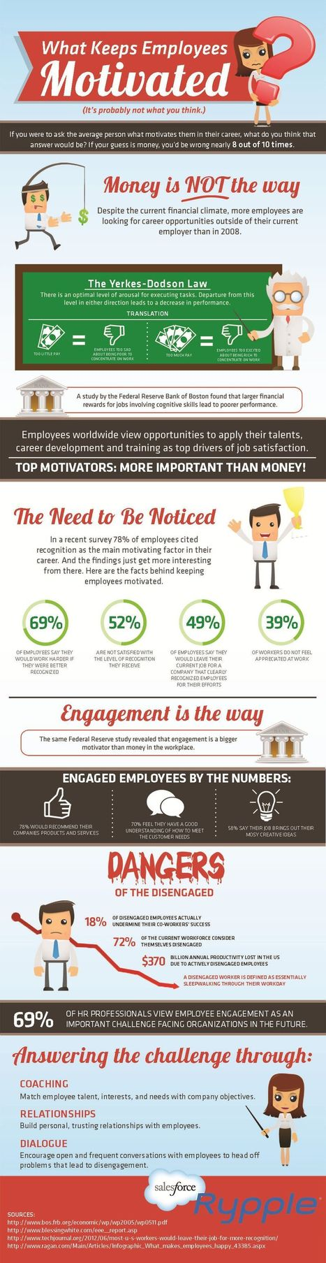 How to Motivate Your Employees [infographic] via @salesforce | Workplaces That Work | Scoop.it