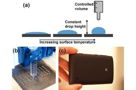 For Only 3 Cents, Your Smartphone Can Be Converted Into A Microscope | Crazy Science !! | Scoop.it
