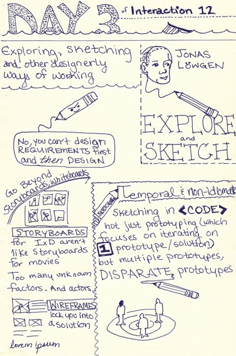Sketchnote Army - A Showcase of Sketchnotes | 6-Traits Resources | Scoop.it
