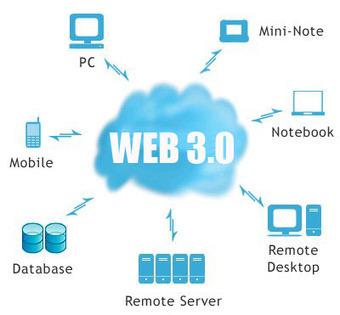 Como será la Web 3.0 | Herramientas tics | Scoop.it