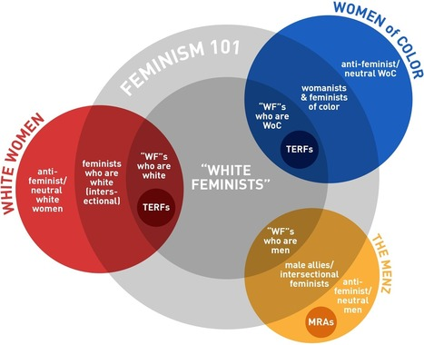"""BattyMamzelle: This Is What I Mean When I Say """"White Feminism"""" 