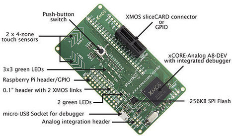 XMOS xCORE-XA Octa-core ARM Cortex-M3 SoC and $14.99 StartKIT Board | Embedded Systems News | Scoop.it