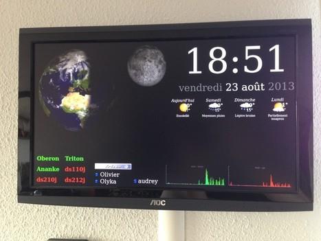 1 – Raspberry Pi Home Dash Screen   MagdiBlog   Soho et e-House : Vie numérique familiale   Scoop.it