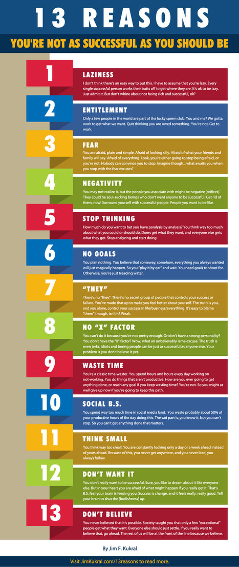 13 Reasons You Aren't As Successful As You Should Be | Social Media, Communications and Creativity | Scoop.it