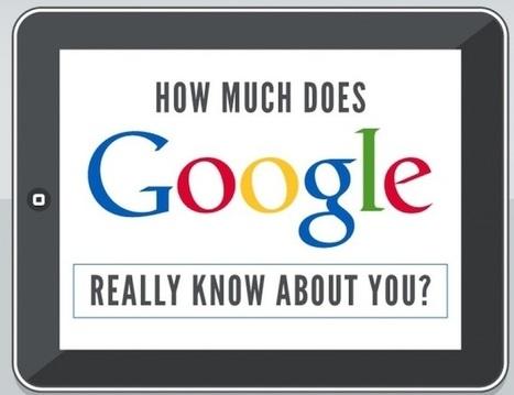 À quel moment Google cesse-t-il de surveiller ce que l'on fait ?   Veille   Scoop.it