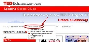 10 Must Watch TED Ed Lessons for High School Students | E-Learning - Lernen mit digitalen Medien | Scoop.it
