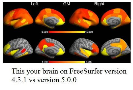 Brains are Different on Macs | DigitAG& journal | Scoop.it