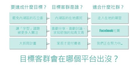 別再衝粉絲了!臺灣吧行銷總監:透過 3 步驟,找對社群的關鍵指標!   非營利組織資訊運用停聽看   Scoop.it