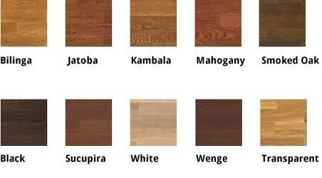 where to find best floor sandin | melbournefloorsanding | Scoop.it