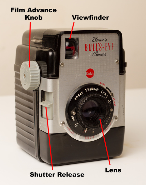 Kodak Brownie Bull's-Eye Camera | ED VEROSKY | Fotografía | Scoop.it