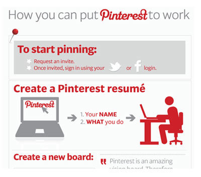 Cool Ways To Put Pinterest To WORK [Infographic] | Social Marketing Revolution | Scoop.it