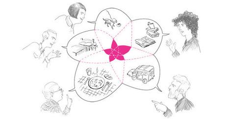 Cómo son las marcas de la economía colaborativa | infinito punto cero | Participacion 2.0 y TIC | Scoop.it