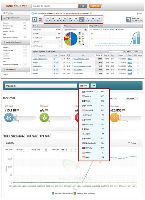 40+ Tools to Advance Your International SEO Process | Moz Blog | Digital E45DK - Digital Business Development along Route E45DK | Scoop.it