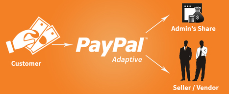 2016 Reviews of the Most Popular Paypal Adaptive Payment Gateways for Magento Stores   Wordpress, Magento & Joomla Plugins Download   Scoop.it