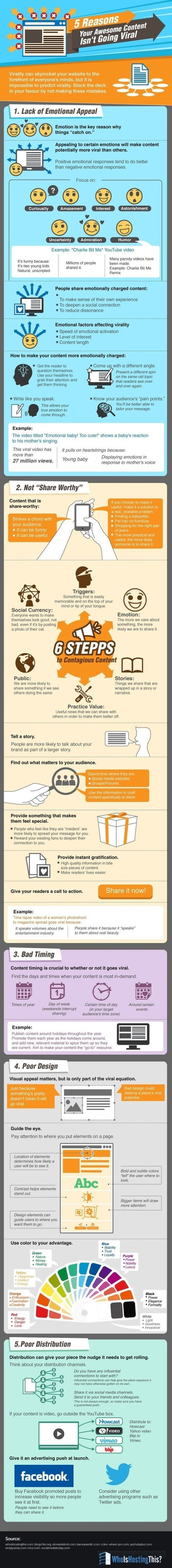 Check These 5 Tactics to Make Your Content Go Viral #infographic | Surviving Social Chaos | Scoop.it