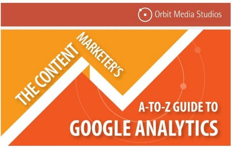 Google Analytics: The A-to-Z Guide for Content Marketers [Infographic] | Digital Brand Marketing | Scoop.it