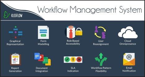 Workflow Management - Feature Checklist   Workflow Software   Scoop.it