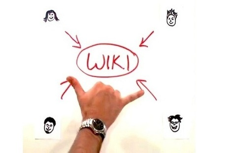 Tools for Creating Wiki in the Classroom | Educational Use of Social Media | Scoop.it