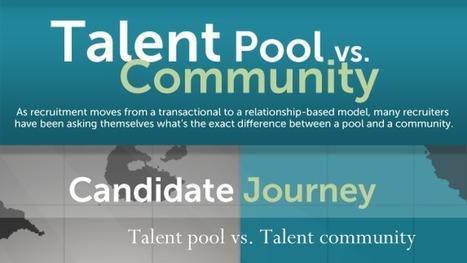 Talent Pool vs Talent Community | Human Resources 2.0 | Scoop.it