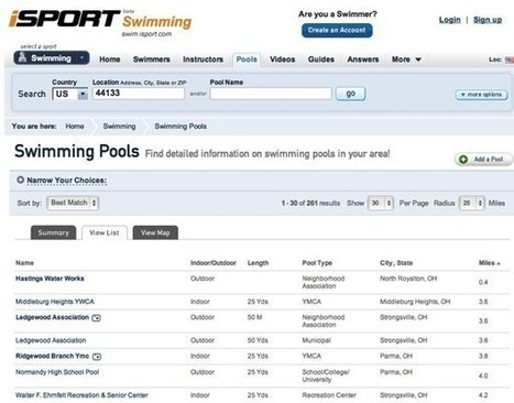 Search Highlight Swim.com - Internet Search Engine Database | SearchTools | Scoop.it