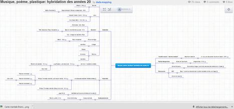 Histoire des arts, Carte mentale de synthèse sur Mind42 | Classemapping | Scoop.it