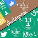 Video Taste Test: Vine vs. Instagram | Video Marketing On Social Networks- Internet Video Marketing | Scoop.it