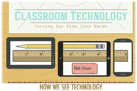 [Infographic] What Teachers and Parents Feel About Technology in the Classroom - EdTechReview™ (ETR)   Senior Research Project Aspect 1- Technology In the Classroom   Scoop.it