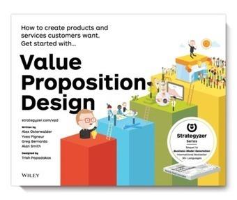 Reinvent Your Business Model or Die | Business Model Design & Innovation | Scoop.it