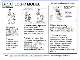 Tutor Mentor Institute, LLC: Problem Solving, Systems Thinking ... | Change Management (lean, people, organization, agile) | Scoop.it