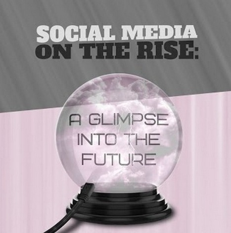 Social Media On The Rise: A Glimpse Into The Future - Business 2 Community | Be Social | Scoop.it