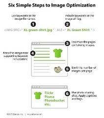 Référencement naturel : Optimiser vos images | Plus de Webmarketing | Plus de Trafic Web | Scoop.it
