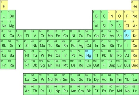 It's Elemental - The Periodic Table of Elements | BMS: ScienceScoop | Scoop.it