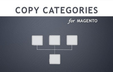FMEs Magento Category Module | Magento extensions | Scoop.it